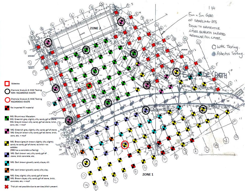 Hackney Substation Sampling and Results